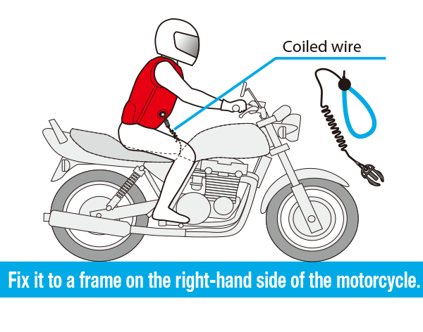 How to fix Coiled Wire | SUPPORT | motorcycle | - hit-air - Werable ...
