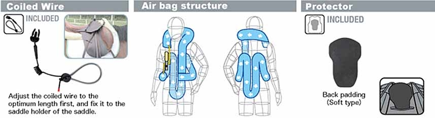 Coiled Wire,Airbag Structure,Protector