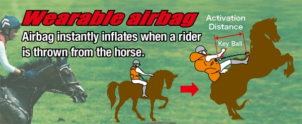 Wearable airbag : Airbag instantly inflates when a rider is thrown from the horse.